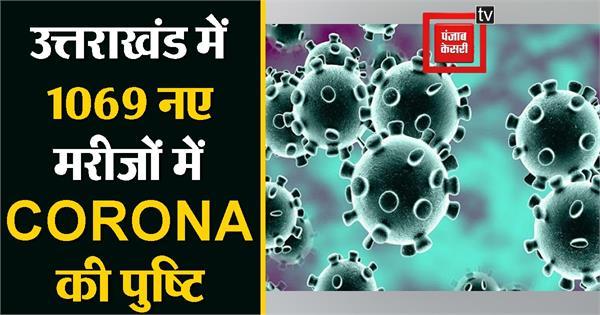 1069 new patient of corona found in uttarakhand