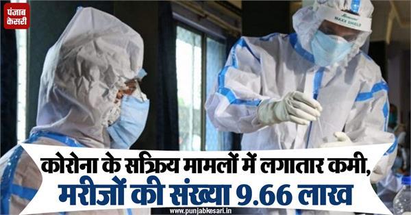 corona virus tripura chhattisgarh karnataka