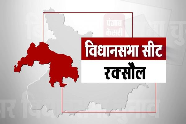 raxaul assembly seat results 2015 2010 2005 bihar election 2020