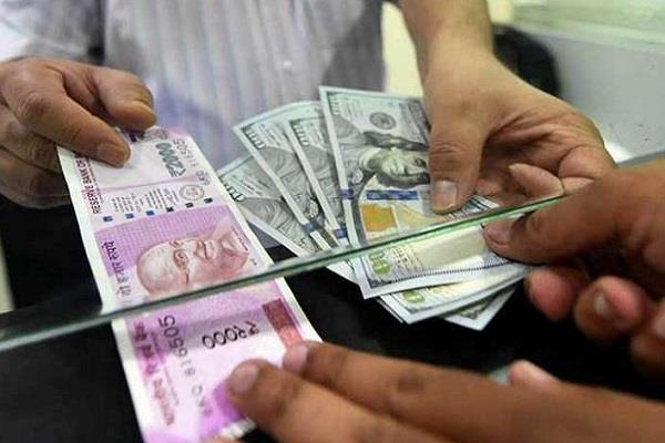 rupee rises 29 paise to close at 73 61 against us dollar