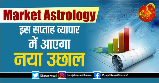 market astrology