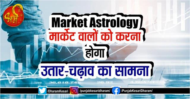 planets positions effects on market