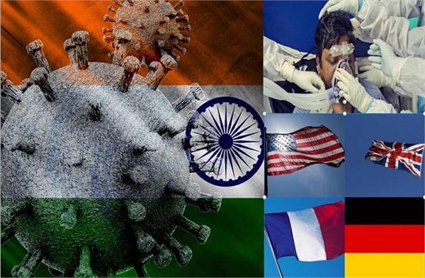 germany eu us pledge help for india amid deadly covid wave