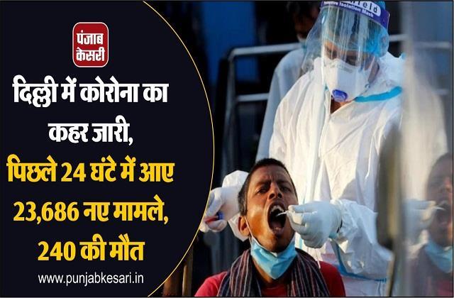 corona havoc in delhi 23 686 new cases 240 deaths in last 24 hours