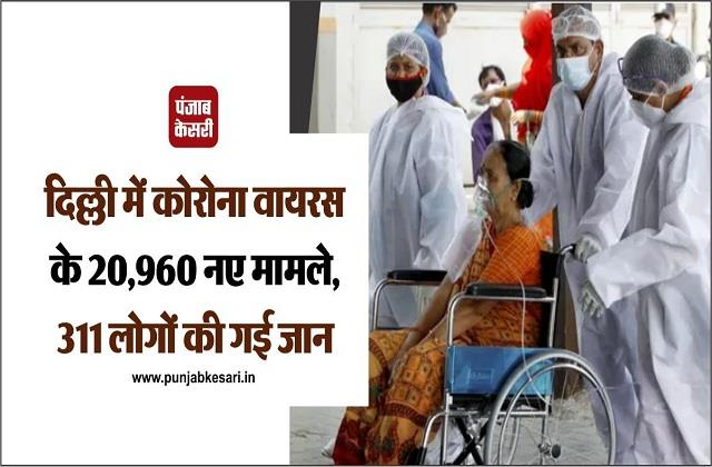 20 960 new cases of corona virus in delhi 311 lives lost