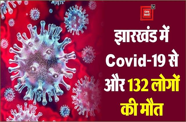 covid 19 killed more than 132 people in jharkhand 5974 new cases surfaced