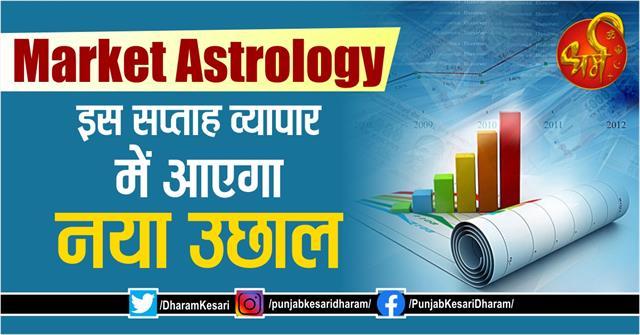 market astrology in hindi