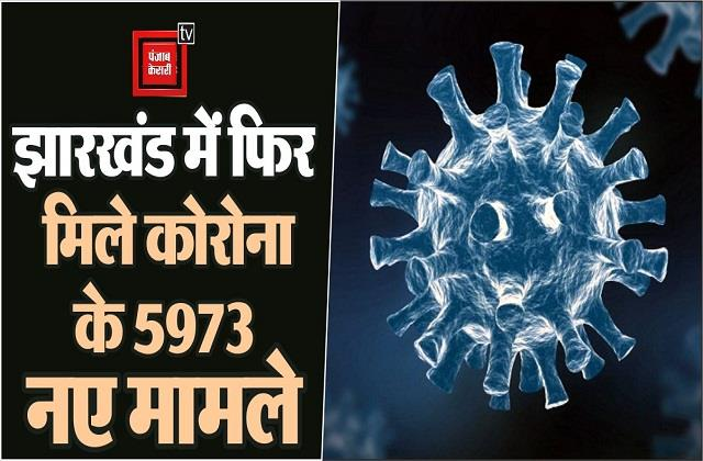 5973 new cases of corona found again in jharkhand