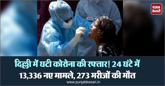 the speed of corona decreased in delhi 13 336 new cases