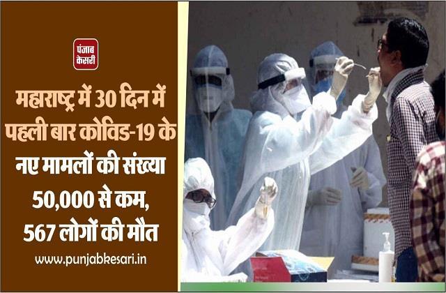 corona cases fall in maharashtra 48 621 new cases a day