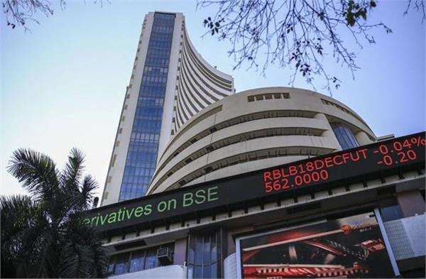bse rises 250 points in early trade nifty crosses 15 650