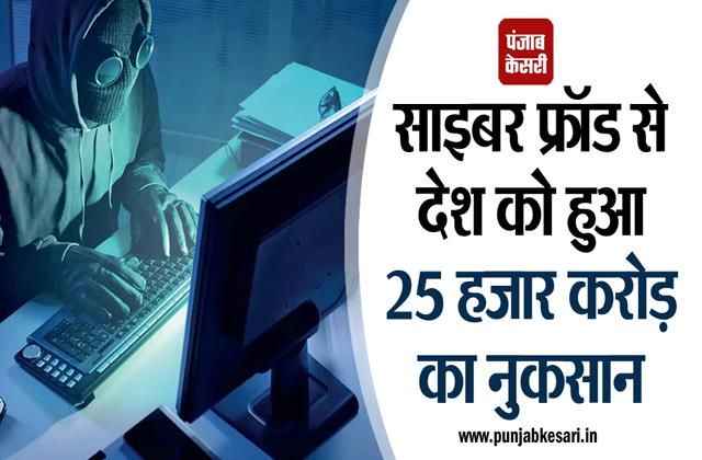 the country suffered a loss of 25 thousand crores due to cyber fraud