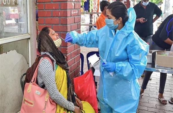 more than 20 thousand new cases came in kerala for the fifth consecutive day