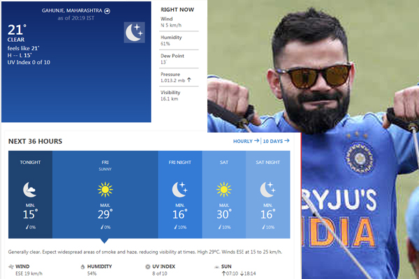 IND vs SL 3rd T20 : Know Pitch Report, weather Report & Playing XI