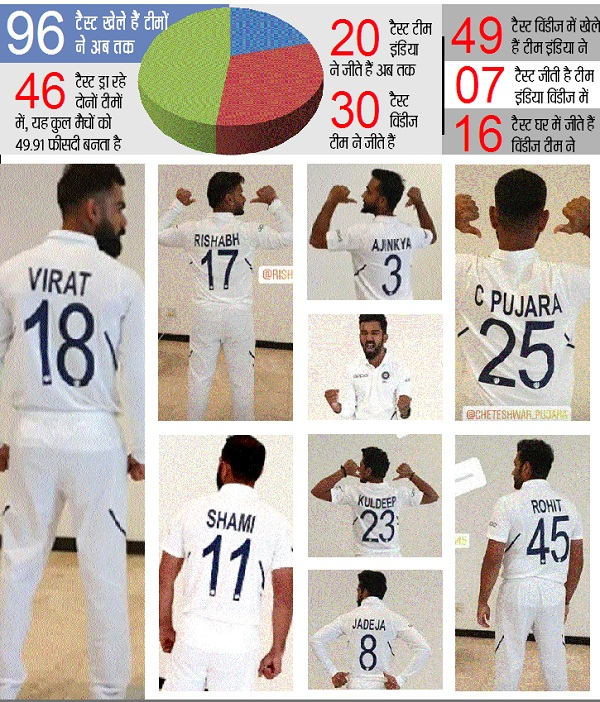 ind-v-wi-1st-test-virat-kohli-must-remind-these-7-things