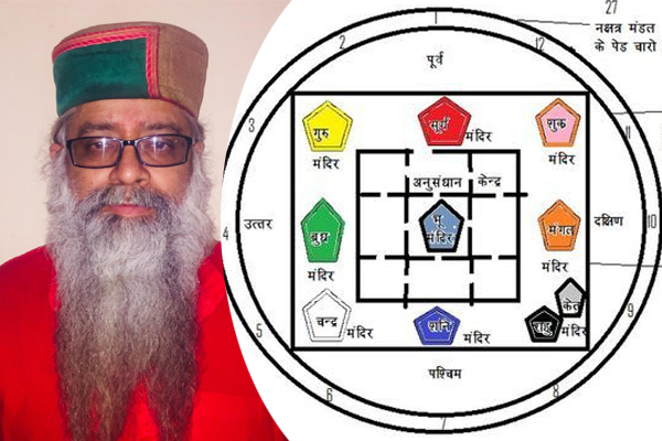 IND v NZ : Astrologer Predicts Indian team won't win the tournament