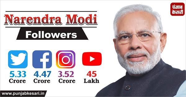 pm modi can leave all social media accounts tweeted information