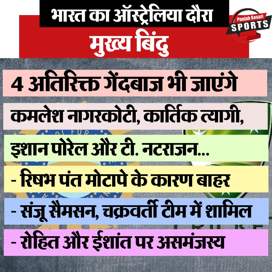Injured, Rohit Sharma, IPL 2020, Team India, Indian tour of Australia, IND vs AUS, Rohit, Cricket news in hindi, Sports news